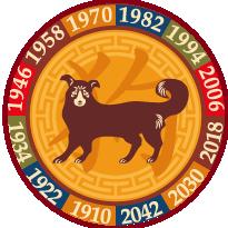 http://thuatxemtuong.vn/xem-tu-vi-tuoi-tuat-A228.html
